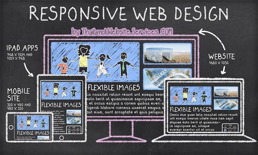 รับทำ เว็บไซต์ บ้านพักตากอากาศ, รับทำเว็บไซต์ บ้านพักตากอากาศ, รับทำเว็บไซต์บ้านพักตากอากาศ